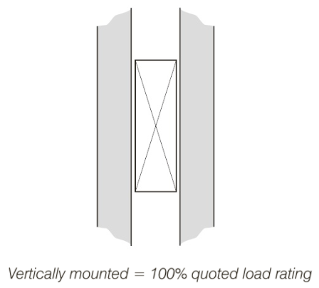 Vertical_Load_Mounting.png